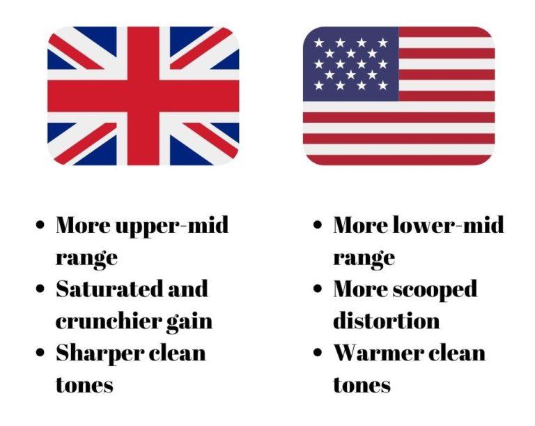 british vs. american amps
