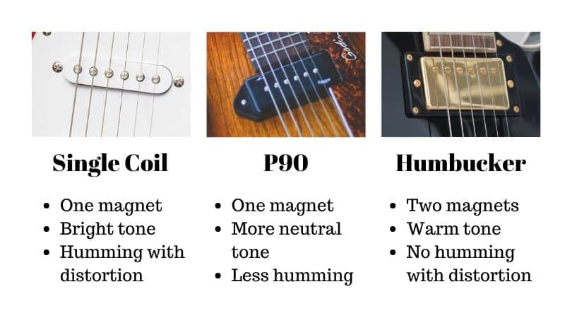 single coil vs. p90 vs. humbucker pickup