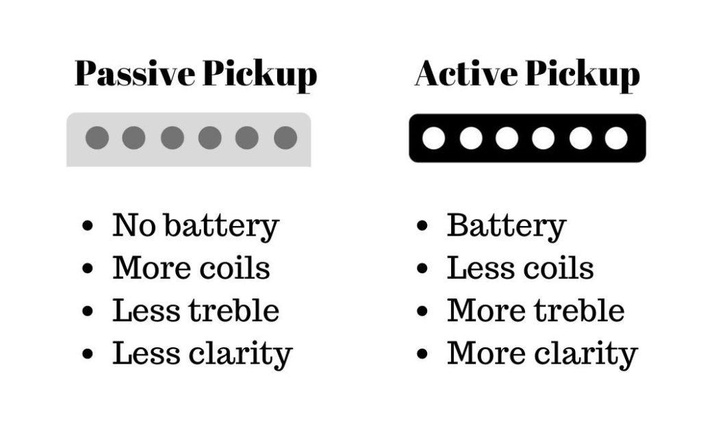 active vs passive pickups