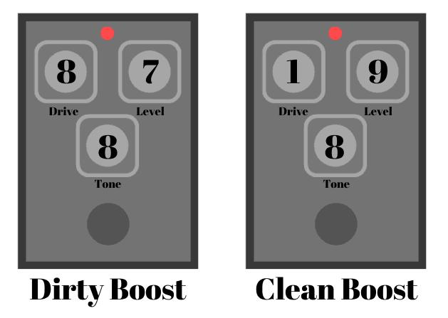 clean vs dirty boost tube screamer