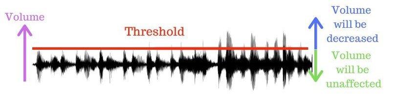 compression pedal