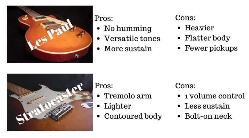 les paul vs stratocaster beginner