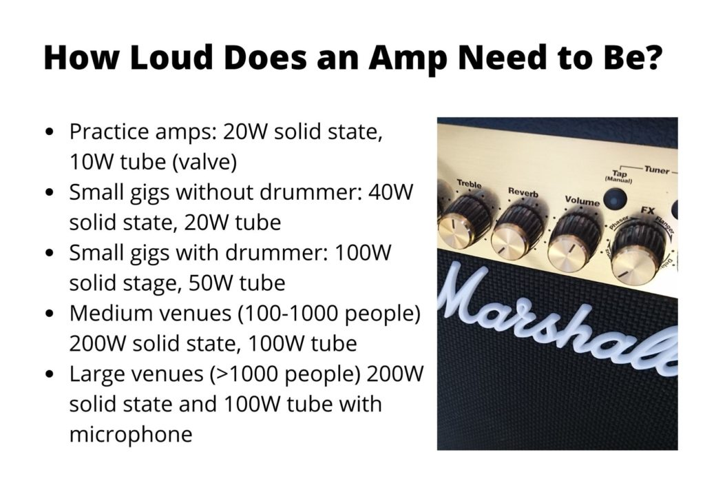 how loud does amp need to be