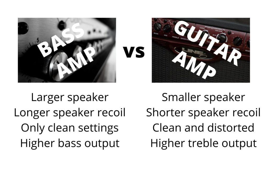 bass vs guitar amp