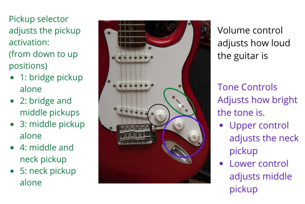 How To Use A Stratocaster S Controls Complete Guide Pro Sound Hq